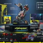 Cyberpunk 2077 Collector Edition